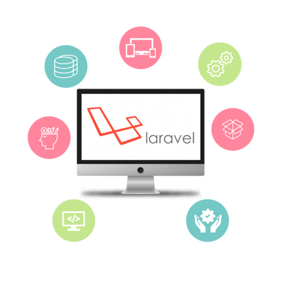 hire Laravel developer | hire Laravel development team | hire