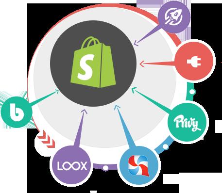 shopify-website-plugins