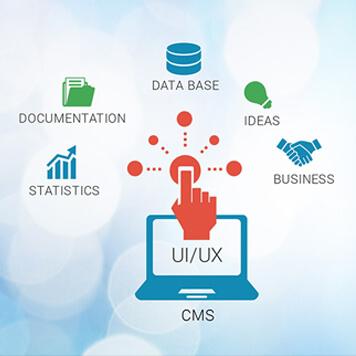 Ui Ux Developer >> Hire Ui Ux Designer Hire Ui Ux Team Hire Ui Ux Developer India