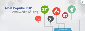 Most Popular PHP Frameworks of 2021 and their Comparison