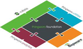 ThingWorx IoT Platform