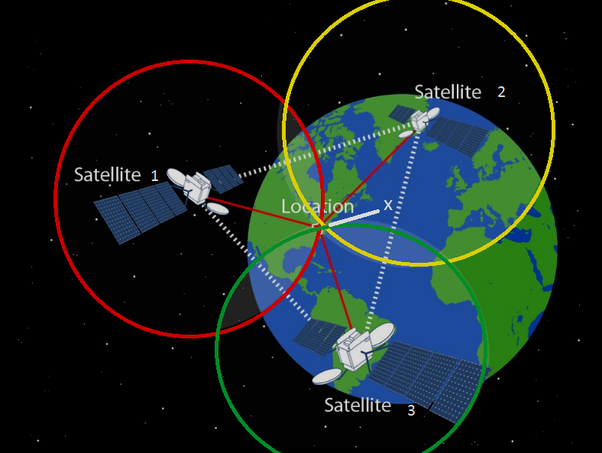 three GPS satellites
