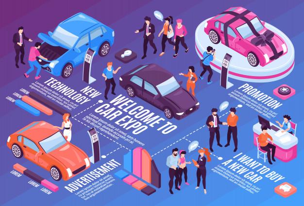 car marketplace website