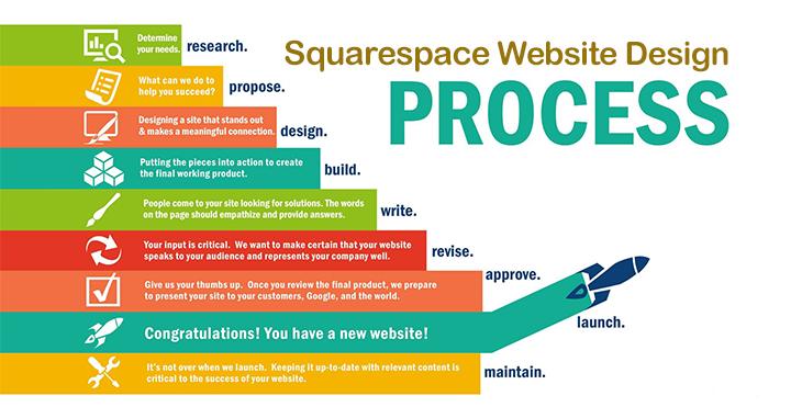 Squarespace_website_design-1.jpg